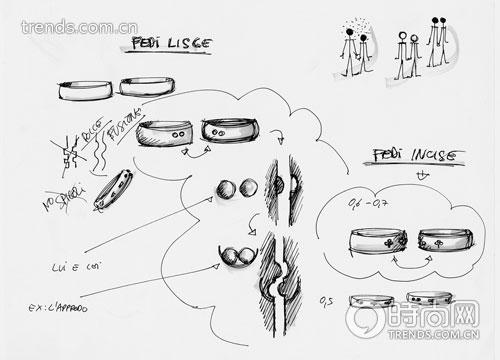 珠宝设计师设计手稿解密(3)