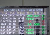 购票窗口前的电子屏幕显示着售票信息