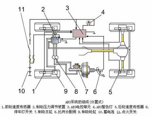 电路 电路图 电子 工程图 平面图 原理图 500_383