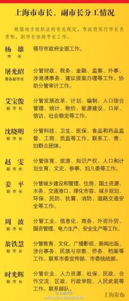 上海市市长、副市长详细分工公布
