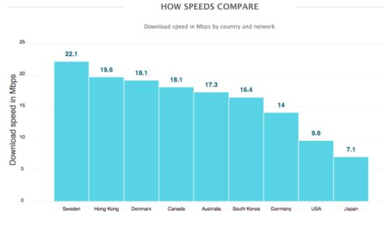gdp变化_14张图告诉你上周最重要的全球经济数据