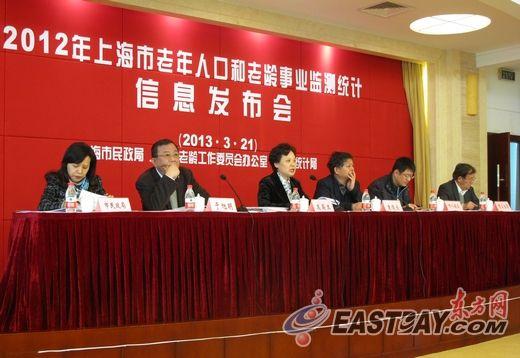 2012年,上海市新增户籍老人19.57万,老年人口的总数达到367.32万。