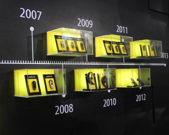 Jabra捷波朗历年的产品线