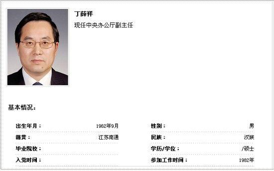 丁薛祥任中央办公厅副主任