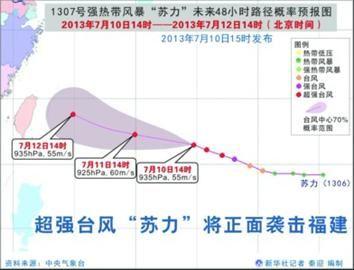 """□超强台风""""苏力""""将正面袭击福建 /新华社"""