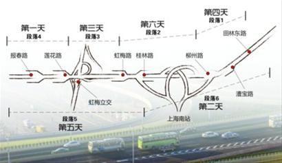 沪闵高架施工周期示意图 /邵竞 制图