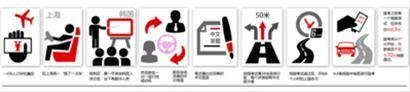 □亲历者讲述赴韩国考驾照过程。制图/王晓芬