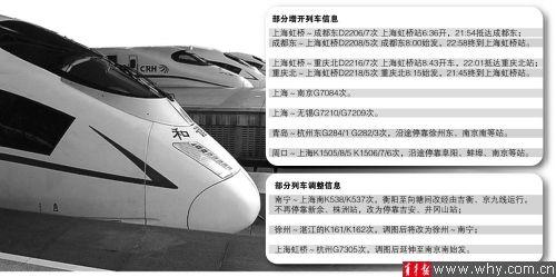 上海至成都重庆开行动车组 全国将实施新运行图