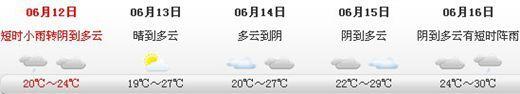 申城本周气温一天高过一天