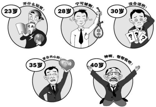 中国剩男超1100万