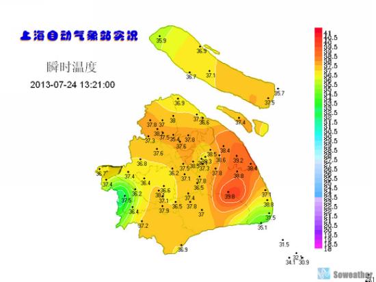 中午时分,上海不少气象自动站测得的温度都超过了38℃