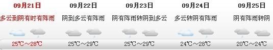 申城今起几日天天有雨