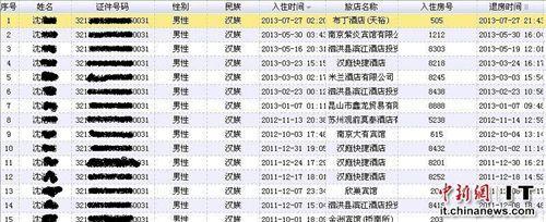 淘宝店主向记者提供的一名沈姓男子的开房记录,包括身份证号等信息,其中涉及多家酒店。(图片经记者处理)