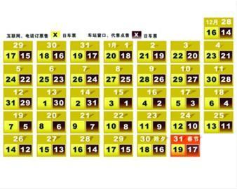 春运铁路购票日历(春节前)  资料来源:新华社