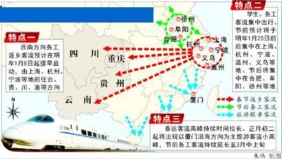 明年铁路春运客流出行三大特点