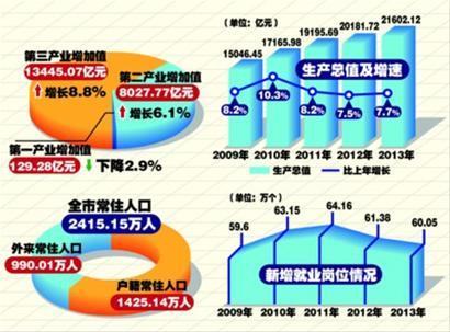 上海常住人口总数突破2400万