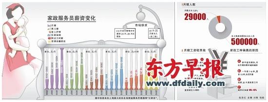 张泽红 龙慧 刘筝 制图